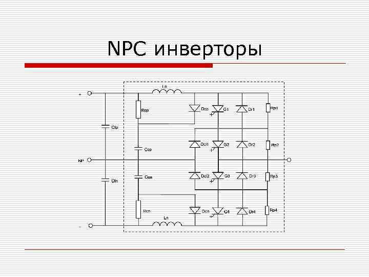 NPC инверторы