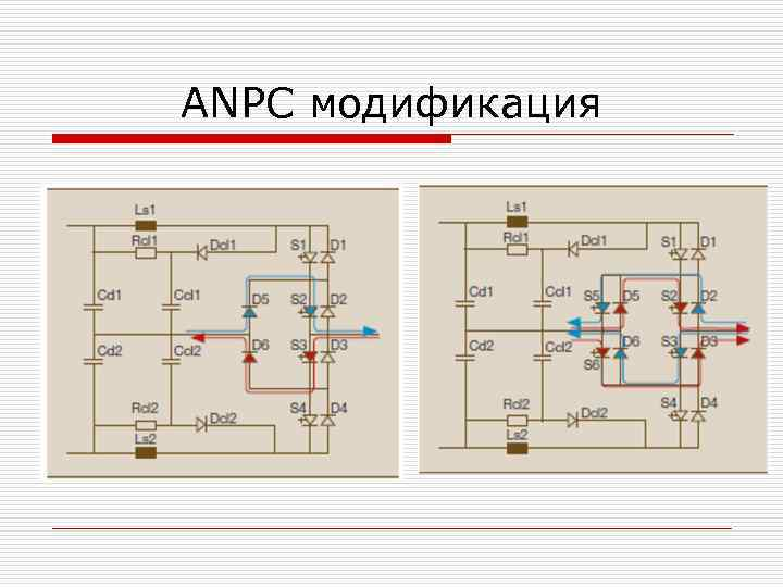 ANPC модификация