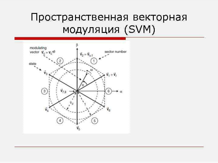 Пространственная векторная модуляция (SVM)