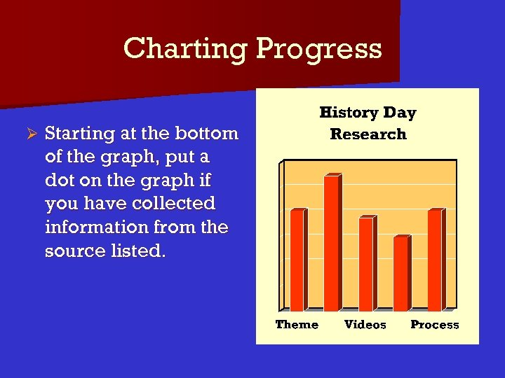 Charting Progress Ø Starting at the bottom of the graph, put a dot on