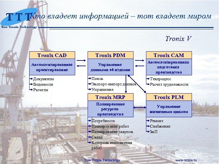 Кто владеет информацией – тот владеет миром Tronix V Tronix CAD Tronix PDM Tronix
