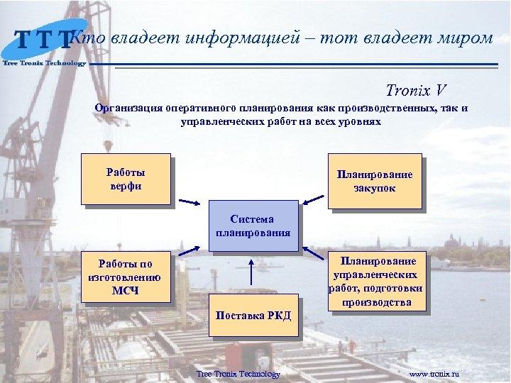 Кто владеет информацией – тот владеет миром Tronix V Организация оперативного планирования как производственных,