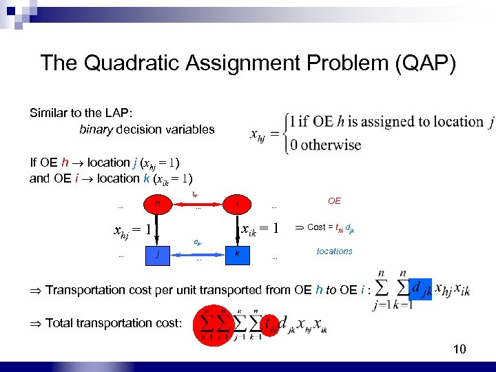 The Quadratic Assignment Problem (QAP) Similar to the LAP: binary decision variables If OE