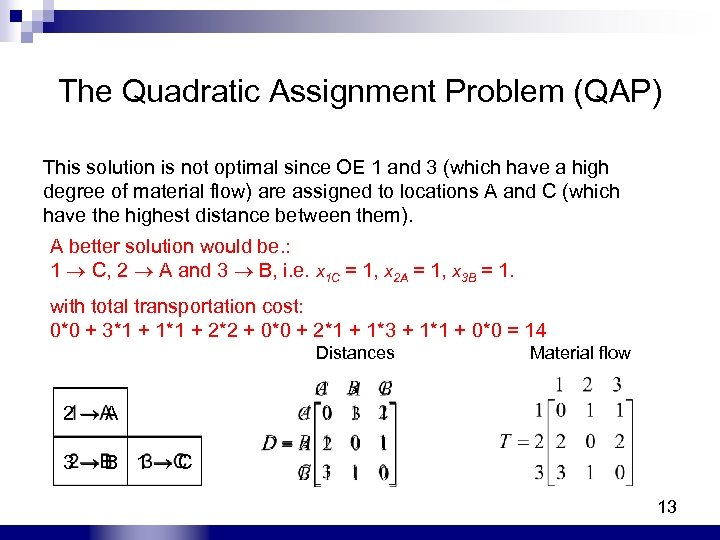 The Quadratic Assignment Problem (QAP) This solution is not optimal since OE 1 and