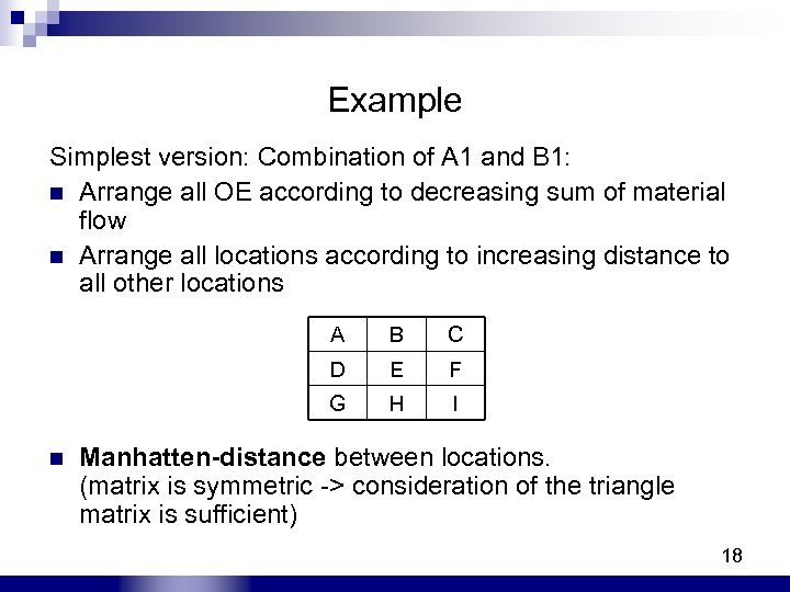 Example Simplest version: Combination of A 1 and B 1: n Arrange all OE