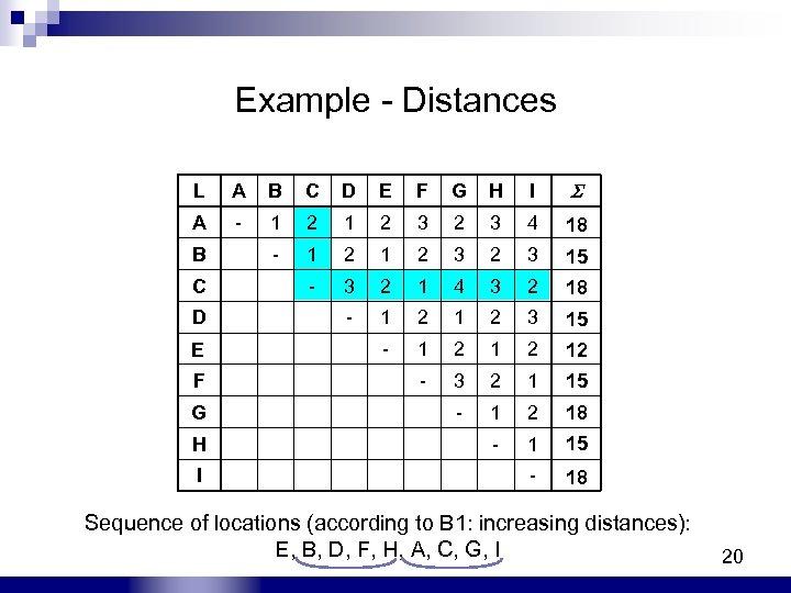 Example - Distances L A B C D E F G H I A