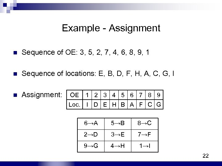 Example - Assignment n Sequence of OE: 3, 5, 2, 7, 4, 6, 8,