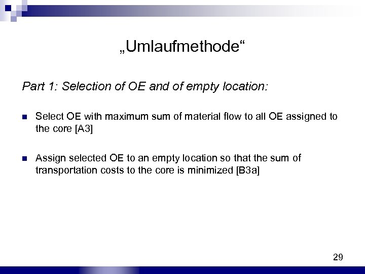 """""""Umlaufmethode"""" Part 1: Selection of OE and of empty location: n Select OE with"""
