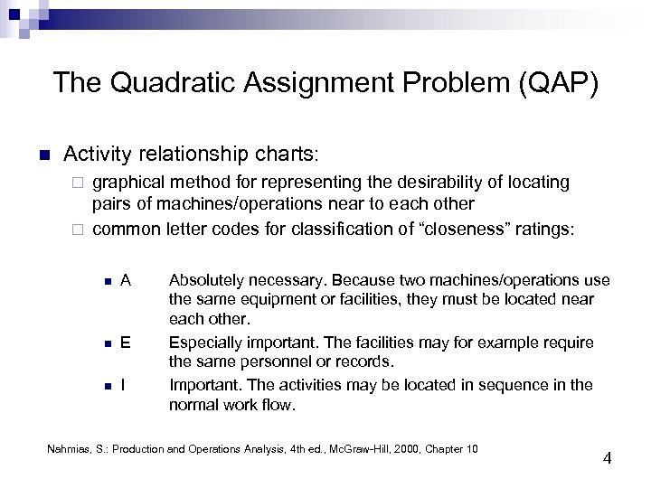 The Quadratic Assignment Problem (QAP) n Activity relationship charts: graphical method for representing the