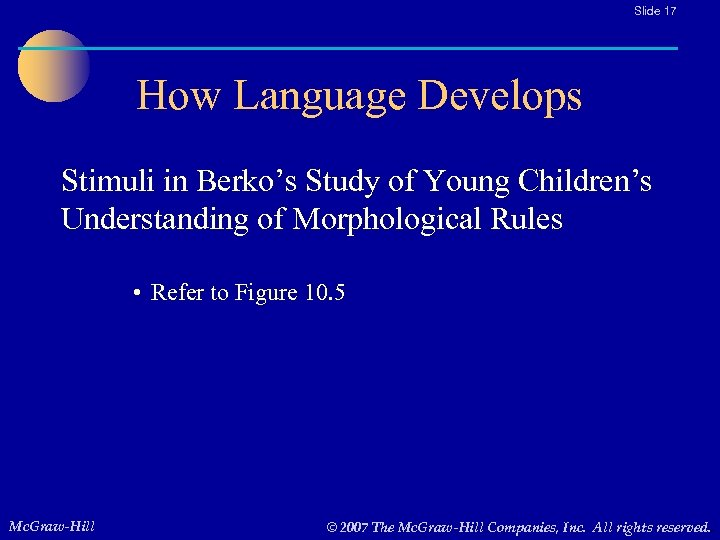Slide 17 How Language Develops Stimuli in Berko's Study of Young Children's Understanding of