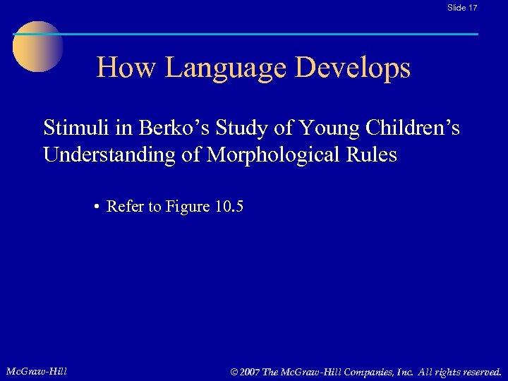 Slide 17 How Language Develops Stimuli in Berko's Study of Young Children's Understanding of