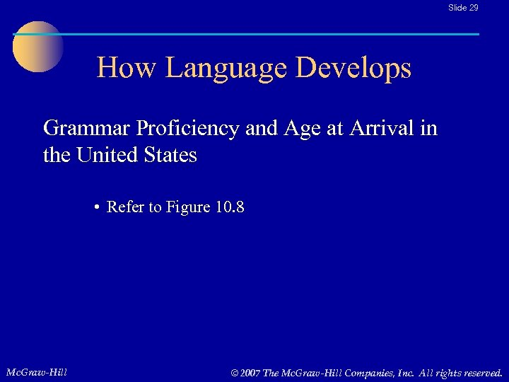 Slide 29 How Language Develops Grammar Proficiency and Age at Arrival in the United