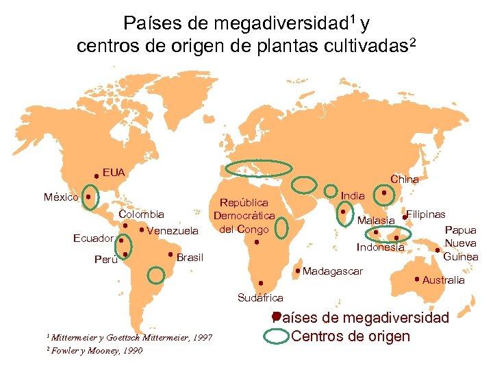 Países de megadiversidad 1 y centros de origen de plantas cultivadas 2 EUA China