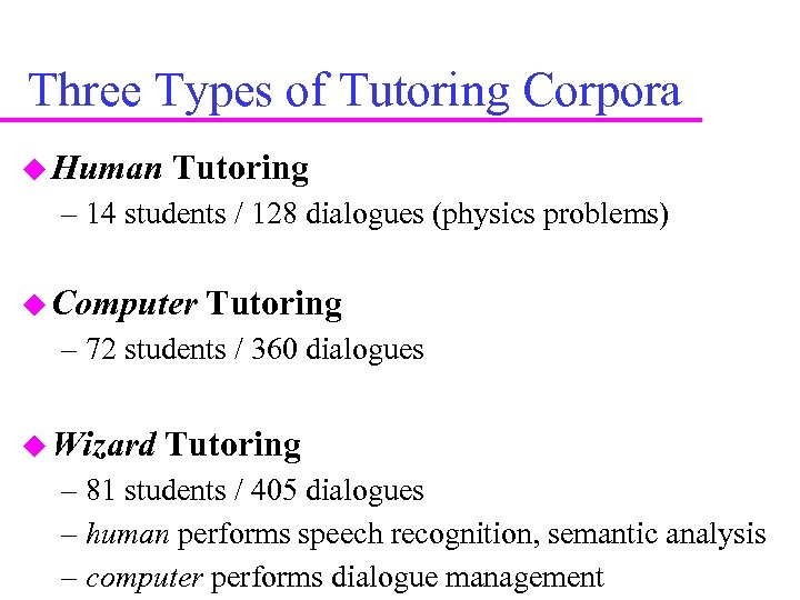 Three Types of Tutoring Corpora Human Tutoring – 14 students / 128 dialogues (physics