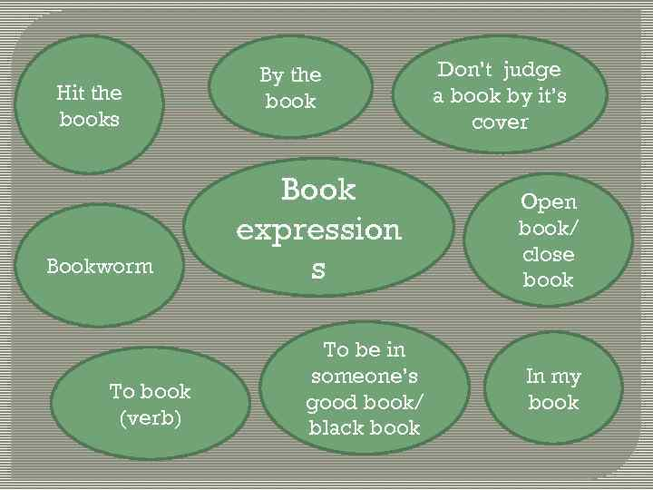 Hit the books Bookworm To book (verb) By the book Book expression s To