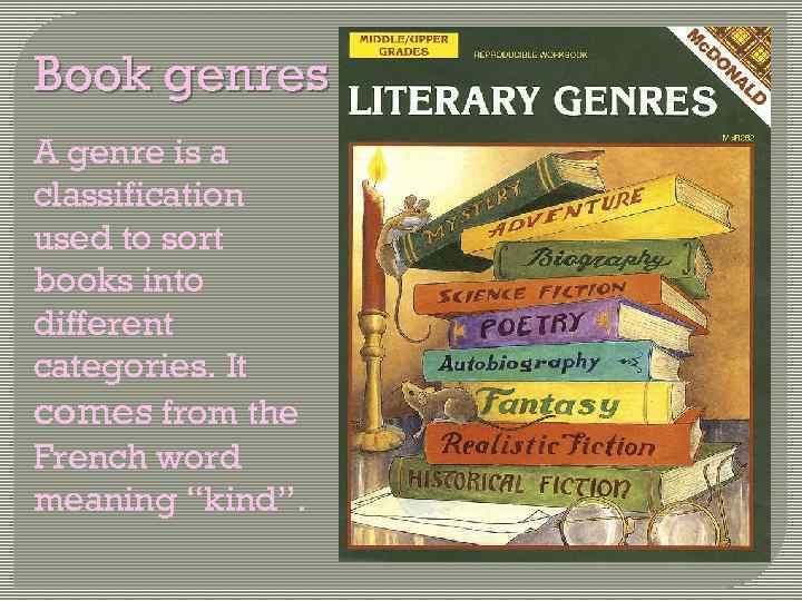 Book genres A genre is a classification used to sort books into different categories.