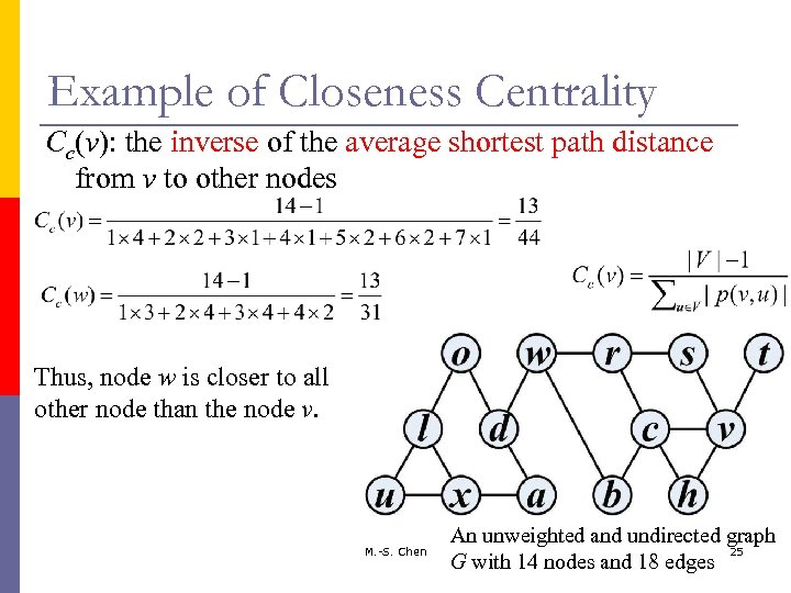 Example of Closeness Centrality Cc(v): the inverse of the average shortest path distance from