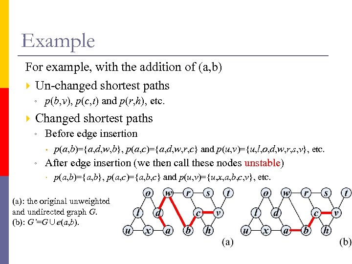 Example For example, with the addition of (a, b) Un-changed shortest paths ◦ p(b,