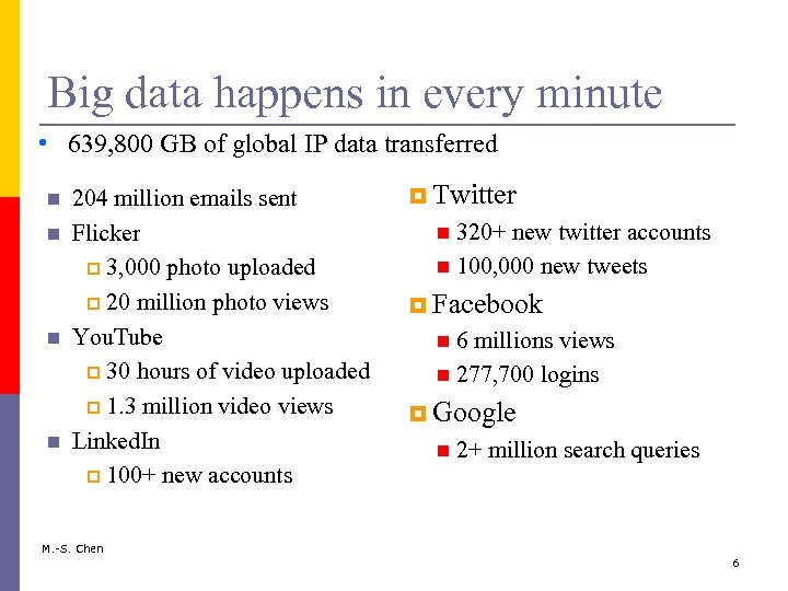 Big data happens in every minute • 639, 800 GB of global IP data