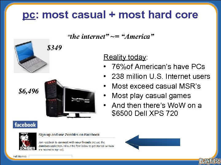 "pc: most casual + most hard core ""the internet"" ~= ""America"" $349 $6, 496"