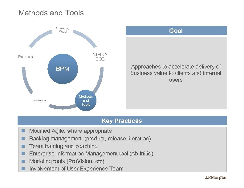 "Methods and Tools Operating Model Goal ""BPIC""/ COE Projects Approaches to accelerate delivery of"