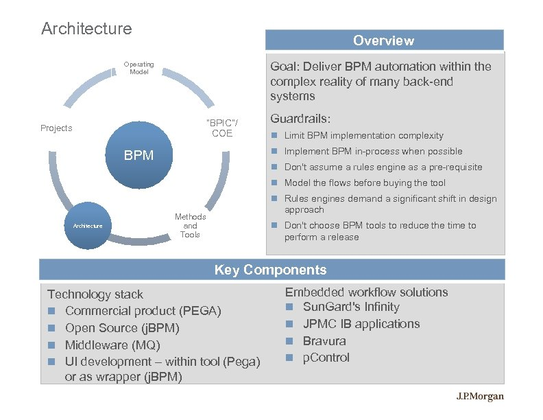 Architecture Overview Goal: Deliver BPM automation within the complex reality of many back-end systems