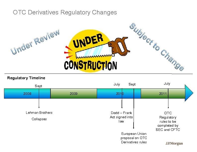 OTC Derivatives Regulatory Changes U iew ev r. R de n Su bj ec