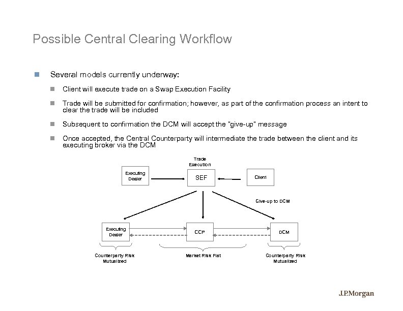 Possible Central Clearing Workflow Several models currently underway: Client will execute trade on a