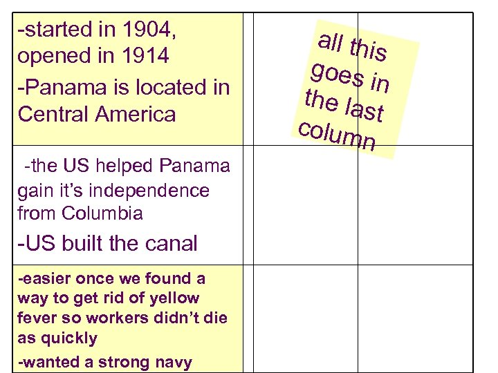 -started in 1904, opened in 1914 -Panama is located in Central America -the US