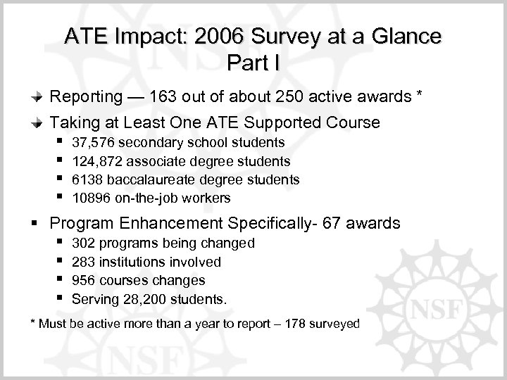 ATE Impact: 2006 Survey at a Glance Part I Reporting — 163 out of