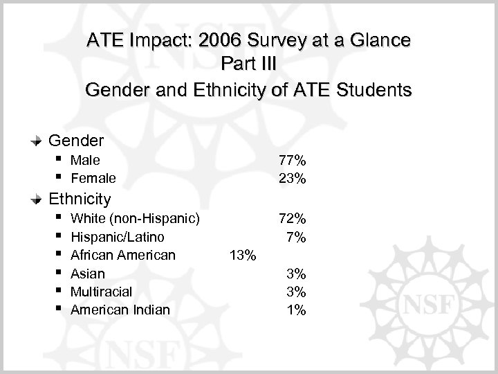 ATE Impact: 2006 Survey at a Glance Part III Gender and Ethnicity of ATE