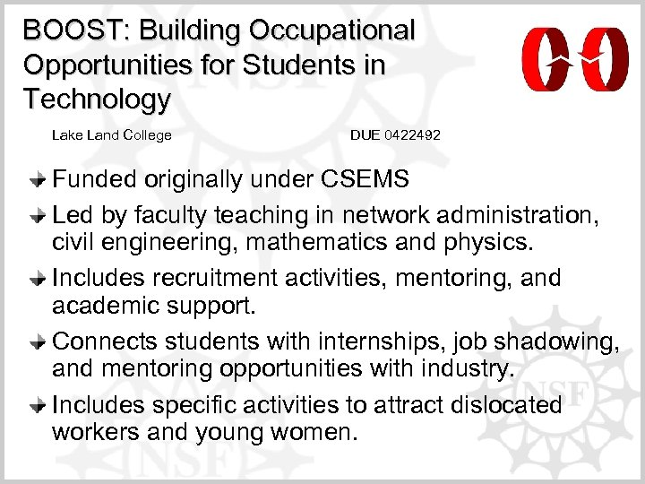 BOOST: Building Occupational Opportunities for Students in Technology Lake Land College DUE 0422492 Funded