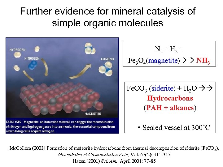 Further evidence for mineral catalysis of simple organic molecules N 2 + H 2