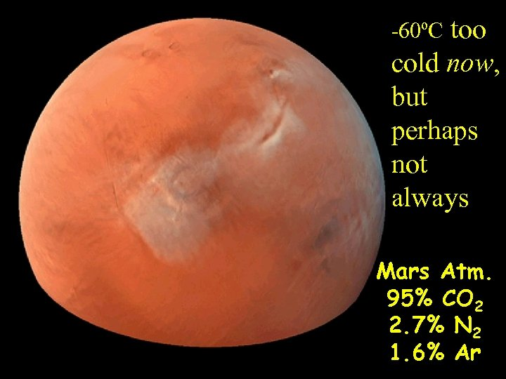 too cold now, but perhaps not always -60ºC Mars Atm. 95% CO 2 2.