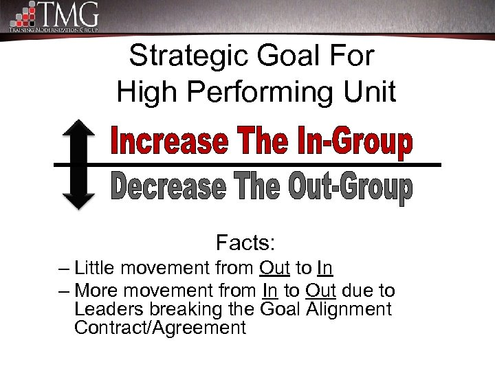 Strategic Goal For High Performing Unit Facts: – Little movement from Out to In