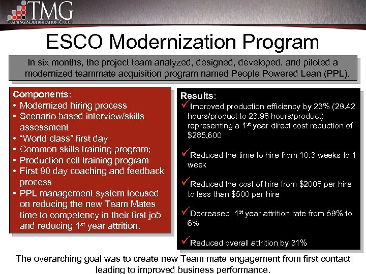 ESCO Modernization Program In six months, the project team analyzed, designed, developed, and piloted