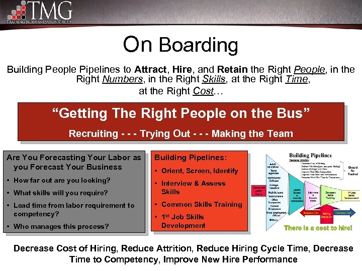 On Boarding Building People Pipelines to Attract, Hire, and Retain the Right People, in