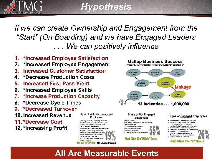 "Hypothesis If we can create Ownership and Engagement from the ""Start"" (On Boarding) and"