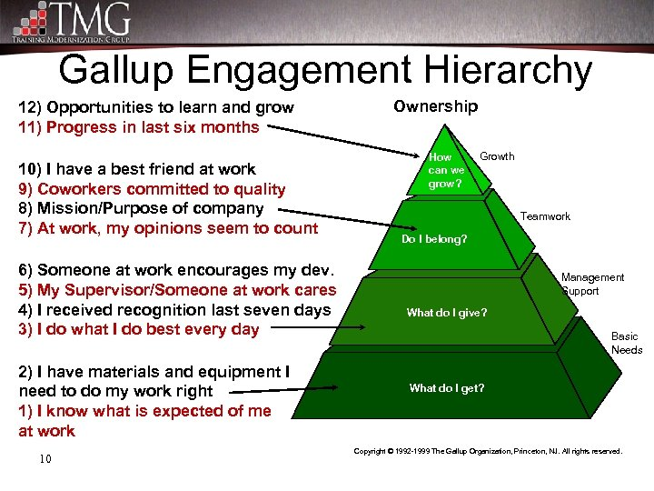 Gallup Engagement Hierarchy 12) Opportunities to learn and grow 11) Progress in last six