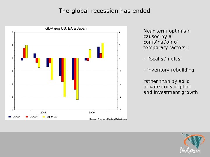 The global recession has ended Near term optimism caused by a combination of temporary