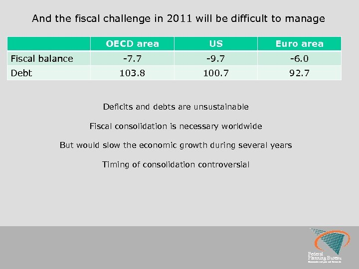 And the fiscal challenge in 2011 will be difficult to manage OECD area Debt
