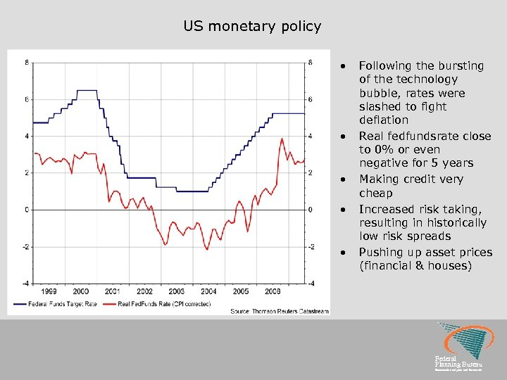 US monetary policy • • • Following the bursting of the technology bubble, rates