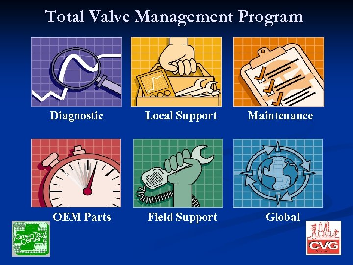Total Valve Management Program Diagnostic Local Support Maintenance OEM Parts Field Support Global