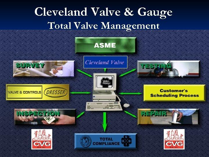 Cleveland Valve & Gauge Total Valve Management Cleveland Valve