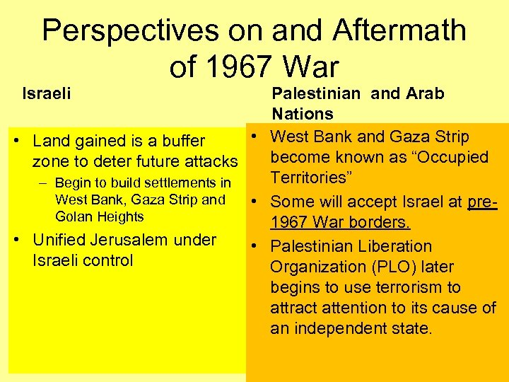Perspectives on and Aftermath of 1967 War Palestinian and Arab Nations • West Bank
