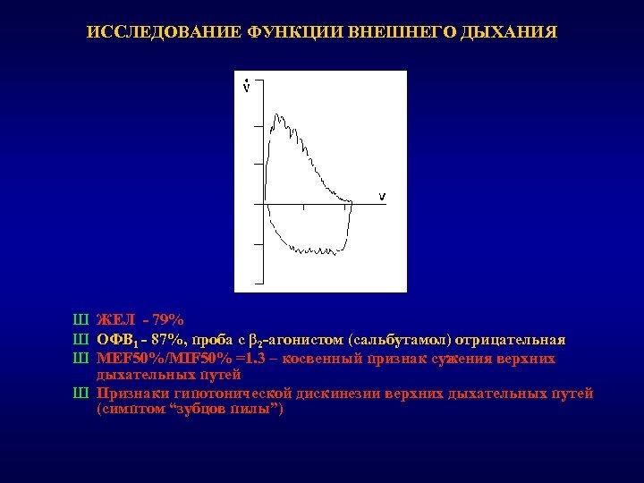 ИССЛЕДОВАНИЕ ФУНКЦИИ ВНЕШНЕГО ДЫХАНИЯ Ш ЖЕЛ - 79% Ш ОФВ 1 - 87%, проба