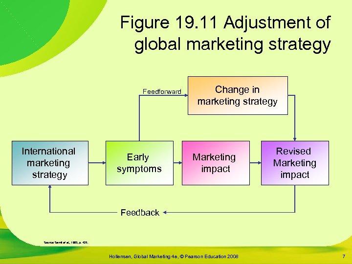 Figure 19. 11 Adjustment of global marketing strategy Feedforward International marketing strategy Early symptoms