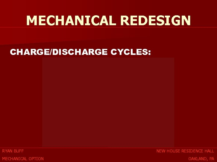 MECHANICAL REDESIGN CHARGE/DISCHARGE CYCLES: Off-peak Hour Control RYAN BUFF MECHANICAL OPTION On-peak Hour Control