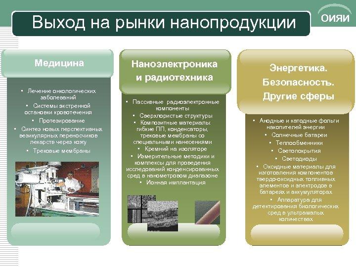 Выход на рынки нанопродукции Медицина • Лечение онкологических заболеваний • Системы экстренной остановки кровотечения