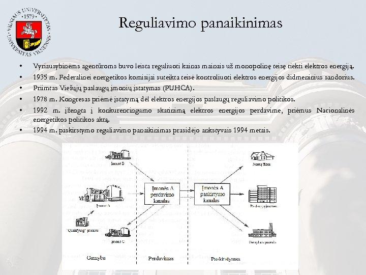 Reguliavimo panaikinimas • • • Vyriausybinėms agentūroms buvo leista reguliuoti kainas mainais už monopolinę